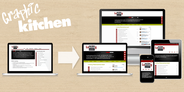 Een mobiele of responsive site, that's the question
